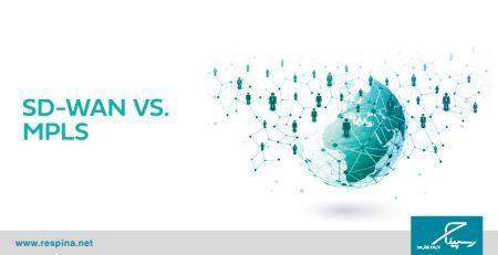 SD-WAN-vs-MPLS-Network-Technology