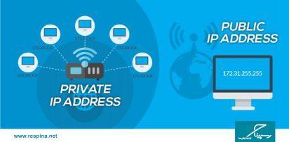 تفاوت آیپی خصوصی (Private IP) و آیپی عمومی (Public IP)