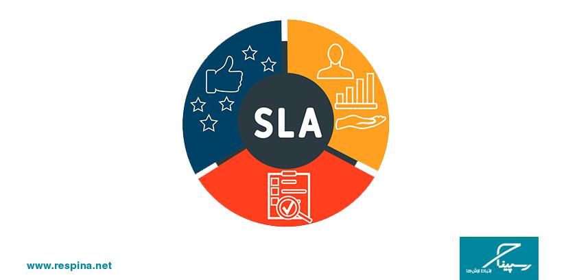 توافقنامه سطح خدمات (SLA)